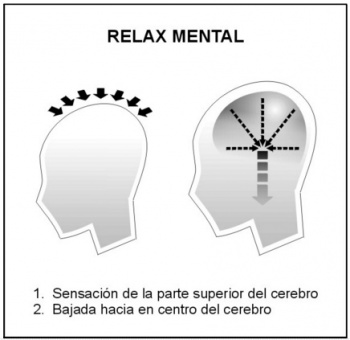 Relax Mental